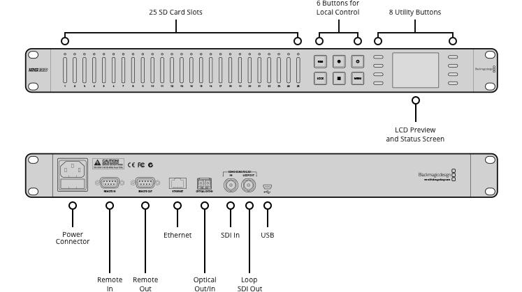 Blackmagic Duplicator 4K