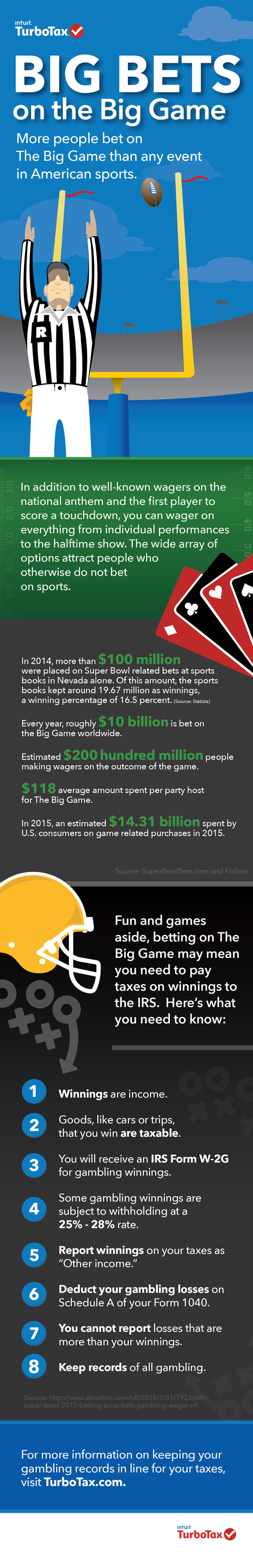 Where to find gambling losses on turbotax companies that build slot machines