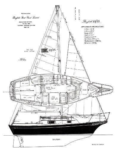 Bayfield 25 Sloop 1976 Used Boat for Sale in Gananoque