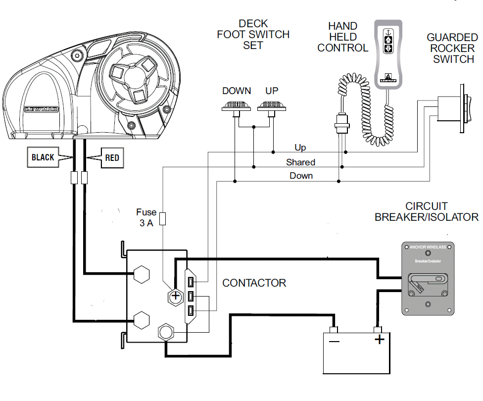 medium resolution of sea ray wiring diagram free download schematic starting know about sea ray stereo wiring diagram sea