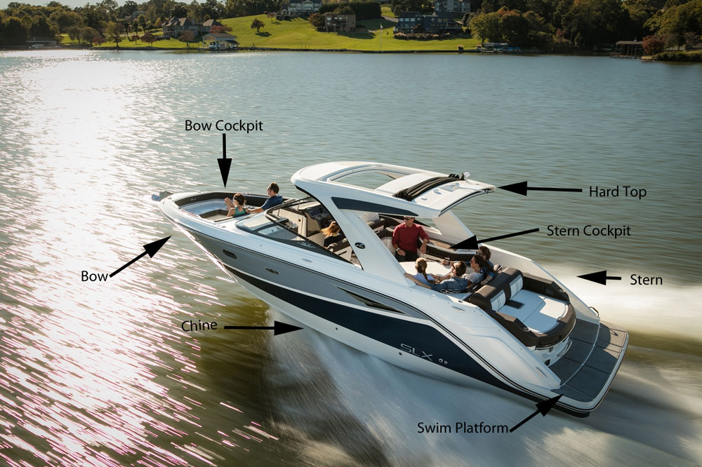 sea doo jet ski parts diagram toyota mr2 wiring motorboat terms: different powerboat types, uses, and definitions - boats.com