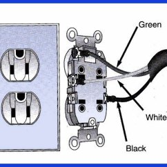 How To Wire A Plug Outlet Diagram Isuzu Trooper Wiring New 17 Stromoeko De Boat Connect Ac Boats Com Rh Zealand Wall