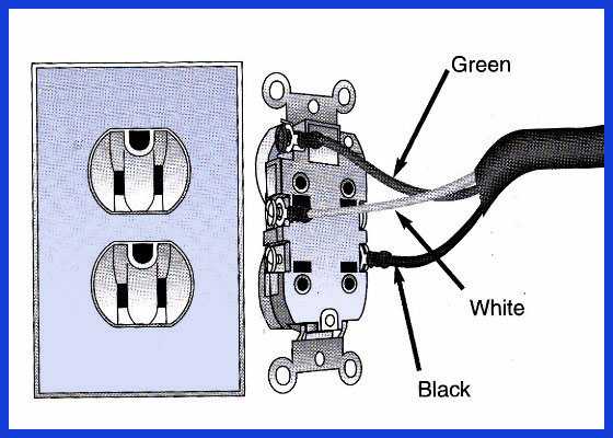 electric plug wiring diagram wiring diagram wiring diagrams for electrical receptacle outlets do it yourself