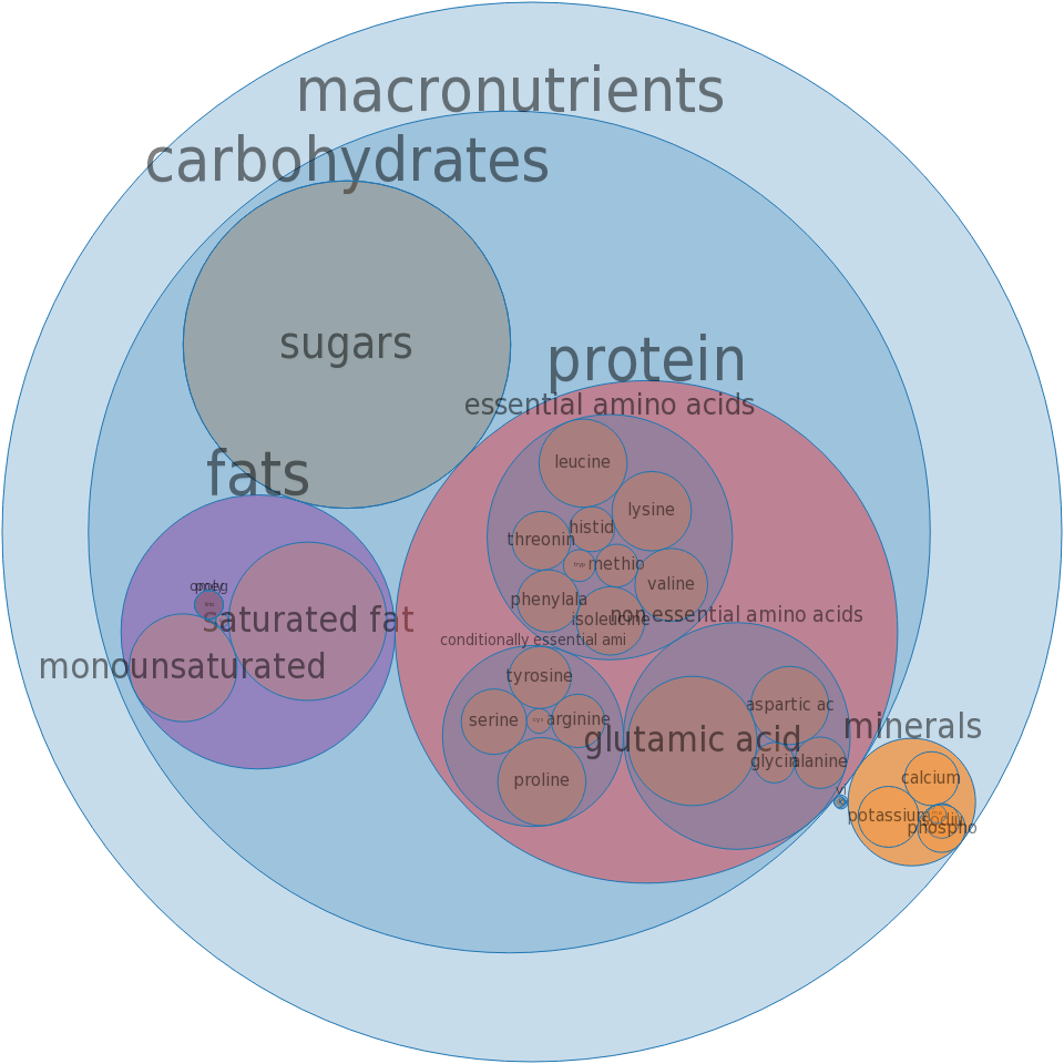 medium resolution of milk reduced fat fluid 2 milkfat protein fortified with added