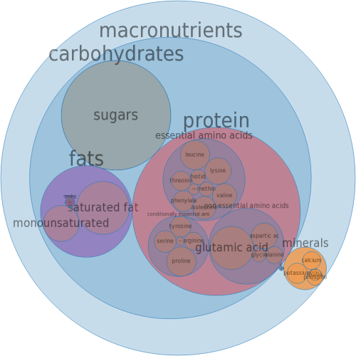 small resolution of milk reduced fat fluid 2 milkfat protein fortified with added