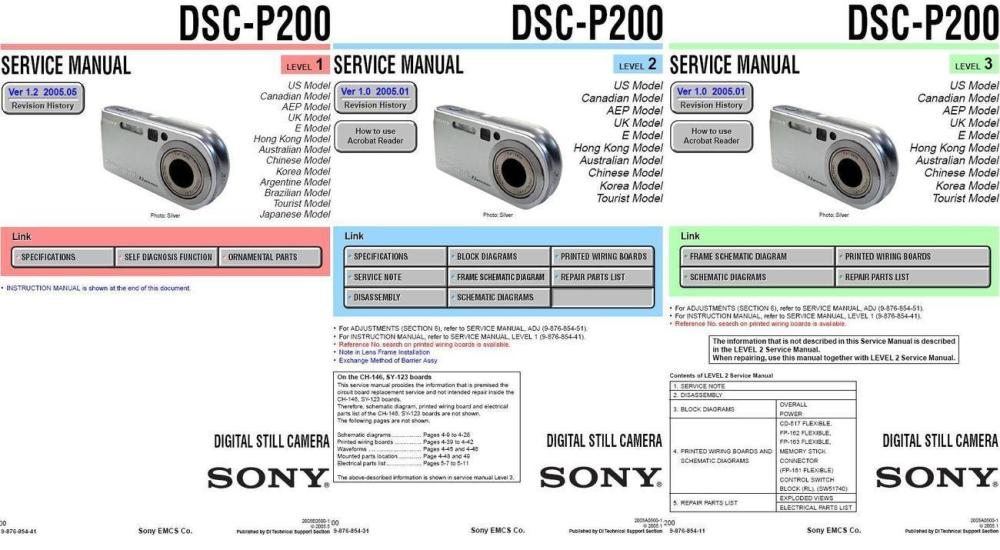 medium resolution of sony dsc p200