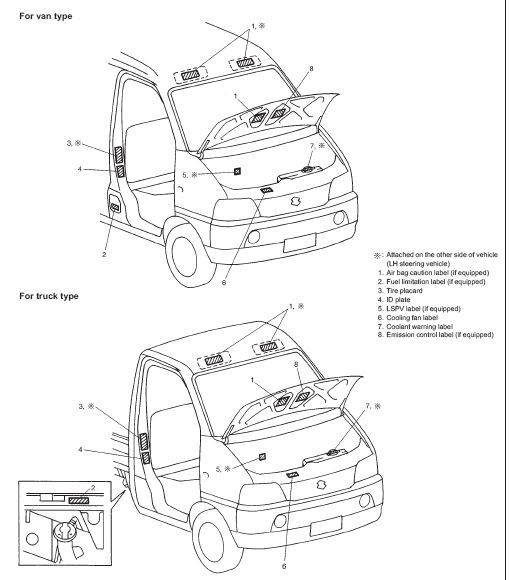 SUZUKI CARRY 1999 2000 2001 2002 2003 2004 FACTORY SERVICE