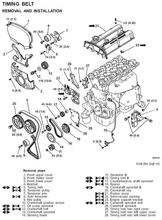 Mitsubishi Lancer Evolution Iv V 1996 1999 and 50 similar