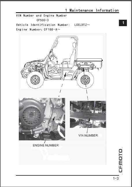 CFMoto CF500-3 Rancher UTV Service Repair Manual on a CD
