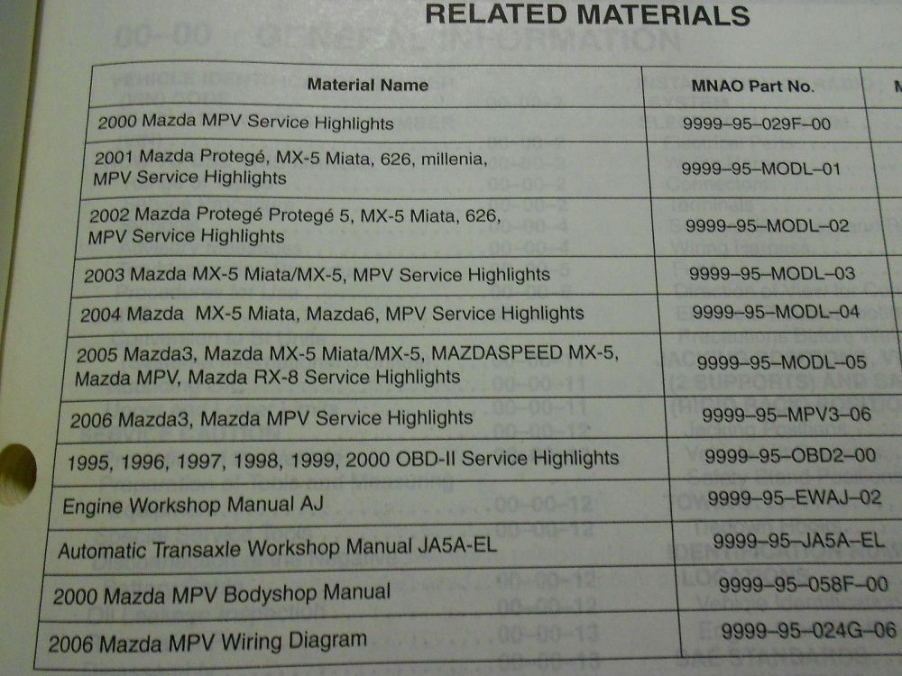 medium resolution of 2003 mazda 6 factory service manual