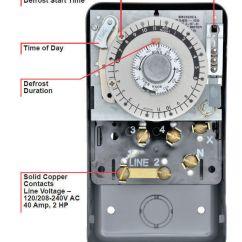 Hermetic Compressor Wiring Diagram T12 Fluorescent Ballast Russell Refrigeration Diagrams Ge Refrigerator Schematic ~ Elsavadorla