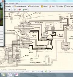 cub cadet 71 wiring diagram [ 1280 x 720 Pixel ]