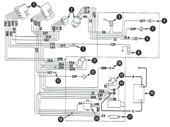 Wiring Diagram For Kubota Zd21
