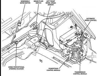 1999 2000 2001 2002 MAZDA MPV FACTORY SERVICE AND REPAIR