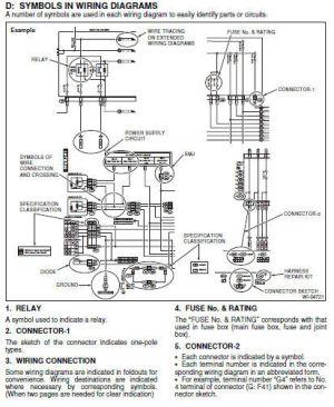 2001  2007 SUBARU IMPREZA FACTORY OEM SERVICE REPAIR