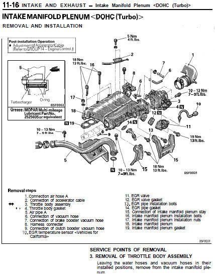 DODGE STEALTH 1994 1995 1996 FACTORY OEM SERVICE REPAIR