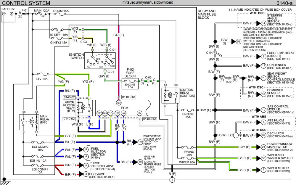 medium resolution of 2006 mazda mx 5 miata factory repair service manual 15 00
