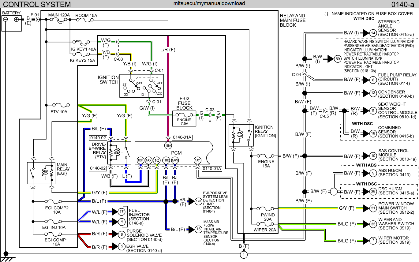 hight resolution of 2006 mazda mx 5 miata factory repair service manual 15 00