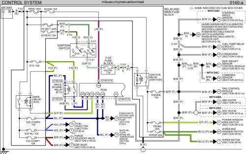 small resolution of 2006 mazda mx 5 miata factory repair service manual 15 00