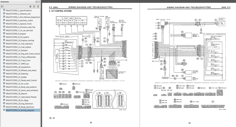 medium resolution of 1992 1997 subaru svx factory repair service and 50 similar items subaru svx factory wiring diagram and troubleshooting manual subaru