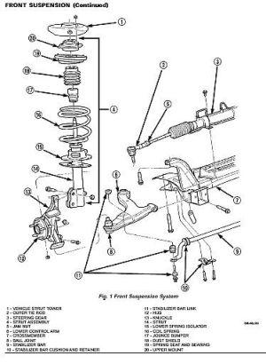 2003 2004 2005 DODGE NEON SRT4 FACTORY SERVICE REPAIR MANUAL  WIRING DIAGRAM  Service & Repair