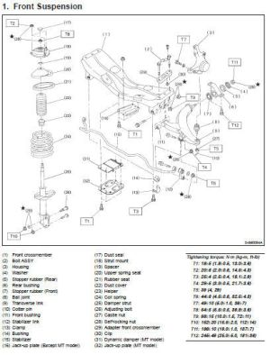 SUBARU FORESTER 1998 1999 2000 2001 2002 REPAIR SERVICE