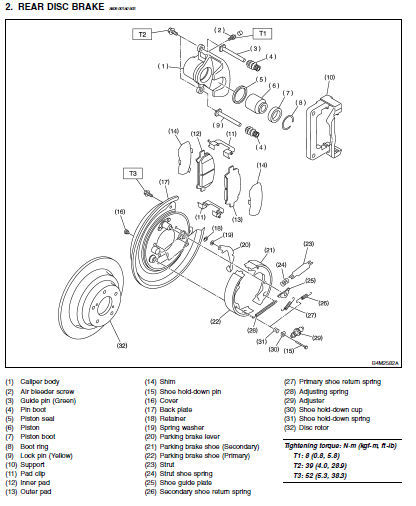 2000 2001 2002 2003 2004 SUBARU OUTBACK FACTORY WORKSHOP