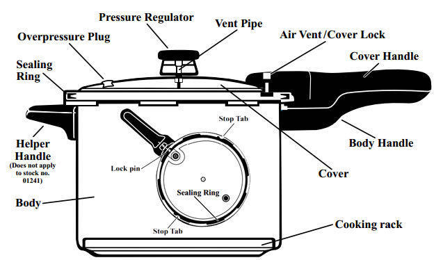 Wearever 6 qt Pressure Cooker Petcock Steam and 50 similar