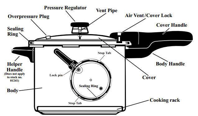Mirro 4 qt Pressure Cooker Overpressure and 50 similar items