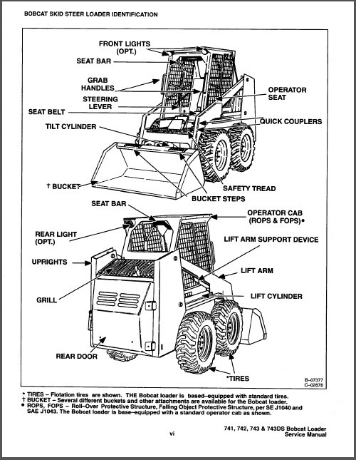 Bobcat 741, 742, 743 and 743DS Skid Steer Loader Service