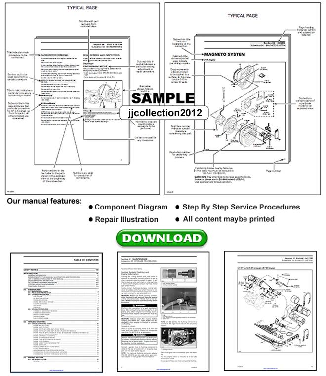 KAWASAKI BRUTEFORCE 750 KVF 750 FACTORY OEM SERVICE REPAIR