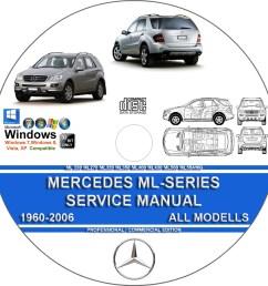 maintenance repair manual for mercedes benz ml320 [ 904 x 904 Pixel ]