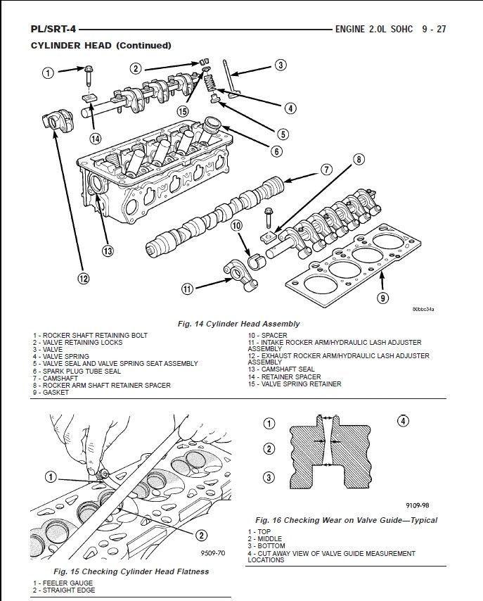 2002-2003 Dodge Dakota Factory Repair Service Manual