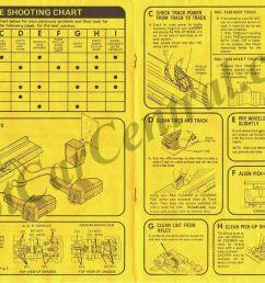 11pg 1980 aurora afx speedsteer slotless ho slot car drivers manual track guide [ 1200 x 784 Pixel ]