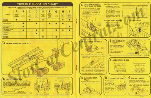 small resolution of 11pg 1980 aurora afx speedsteer slotless ho slot car drivers manual track guide