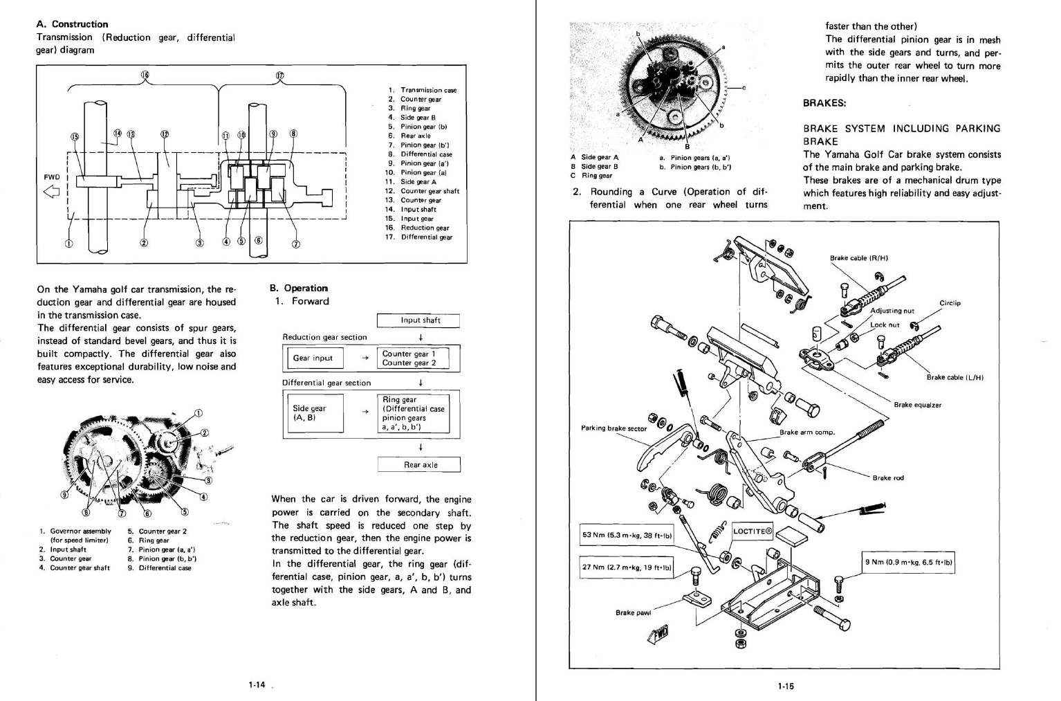 Yamaha Golf Cart Wiring Diagram
