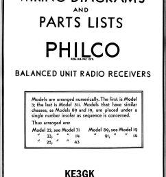 philco wiring diagrams and parts list 1928 1938 pdf cdrom [ 1132 x 1600 Pixel ]