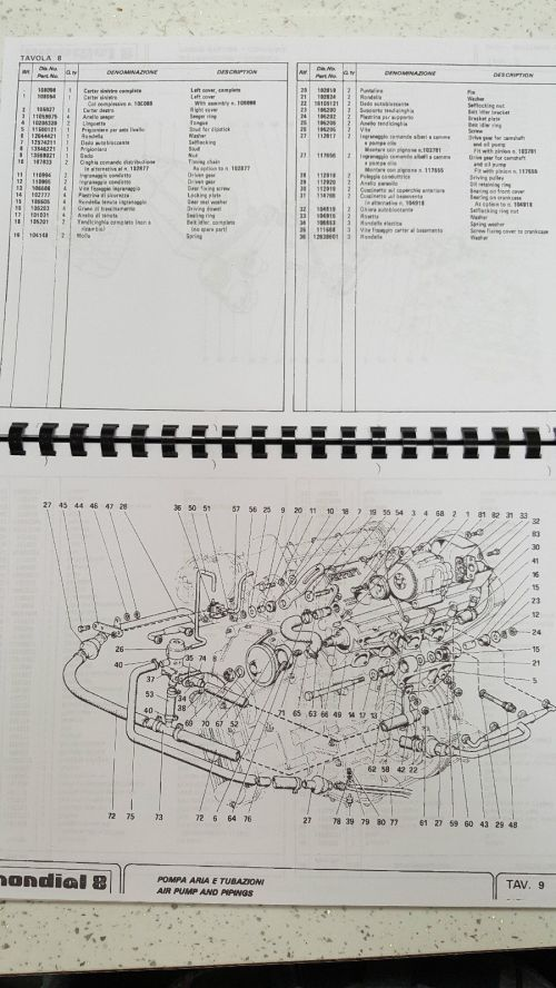 small resolution of ferrari mondial 8 parts manual 1981 82 models 214 81 edition reprinted