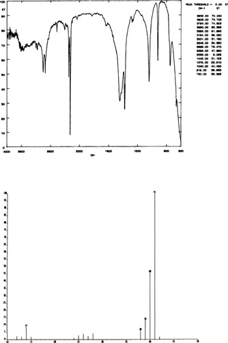 Chapter 3: Problems in Interpreting Infrared Spectra and