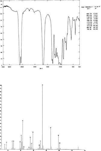 Chapter 8: Problems in Interpreting Infrared Spectra, Mass