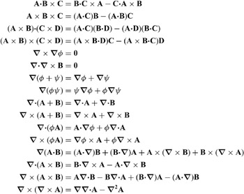 Appendix B: Useful Formulas from Vector Analysis