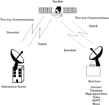 Home Network Wireless Internet Home Network Diagram