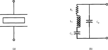 Chapter 16: Piezoelectric, Ferrimagnetic, and Acoustic
