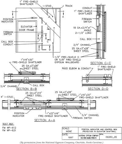 Sheetrock Electrical Box, Sheetrock, Free Engine Image For