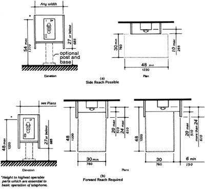 Fire Extinguisher Diagram, Fire, Free Engine Image For