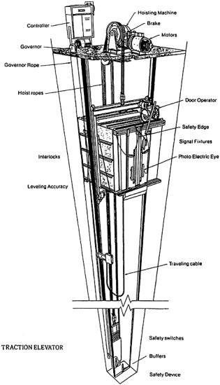 Engineering Design Standards. Diagram. Auto Fuse Box Diagram