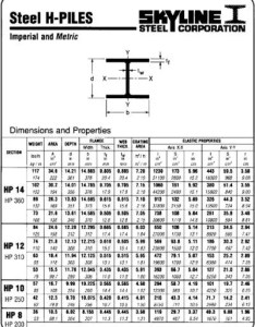 Chapter tables also engineering rh globalspec