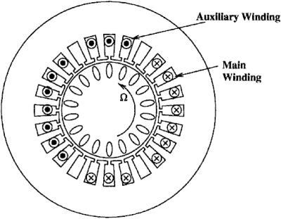 Single Phase Motor Winding Diagram, Single, Free Engine