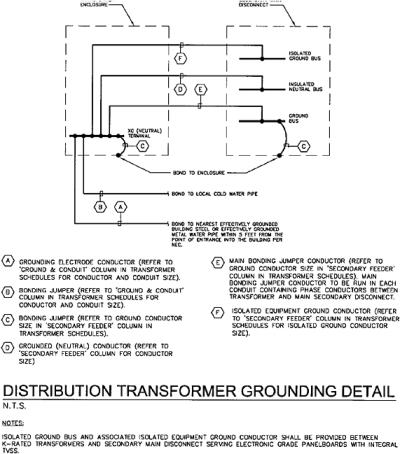 480 volt 3 phase wiring diagram mercury harness 3.6: transformer electrical characteristics | engineering360