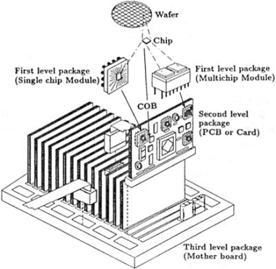 Chapter 17: INTRODUCTION TO CONDUCTIVE ADHESIVES